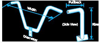 Handlebar Measurements Diagram