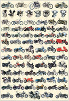 Carl Hungness History of Harley-Davidson Poster
