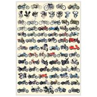 Carl Hungness History of Harley-Davidson Laminated Poster