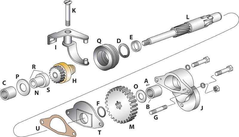 Shovelhead Handlebar Wiring Diagram - Complete Wiring Schemas